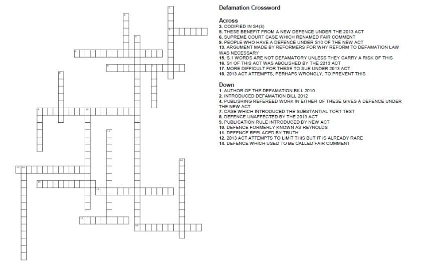 Defamation Crossword